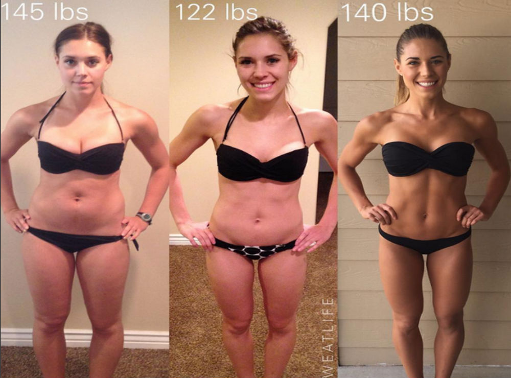 Fitness blogger my sweat life screwthescales