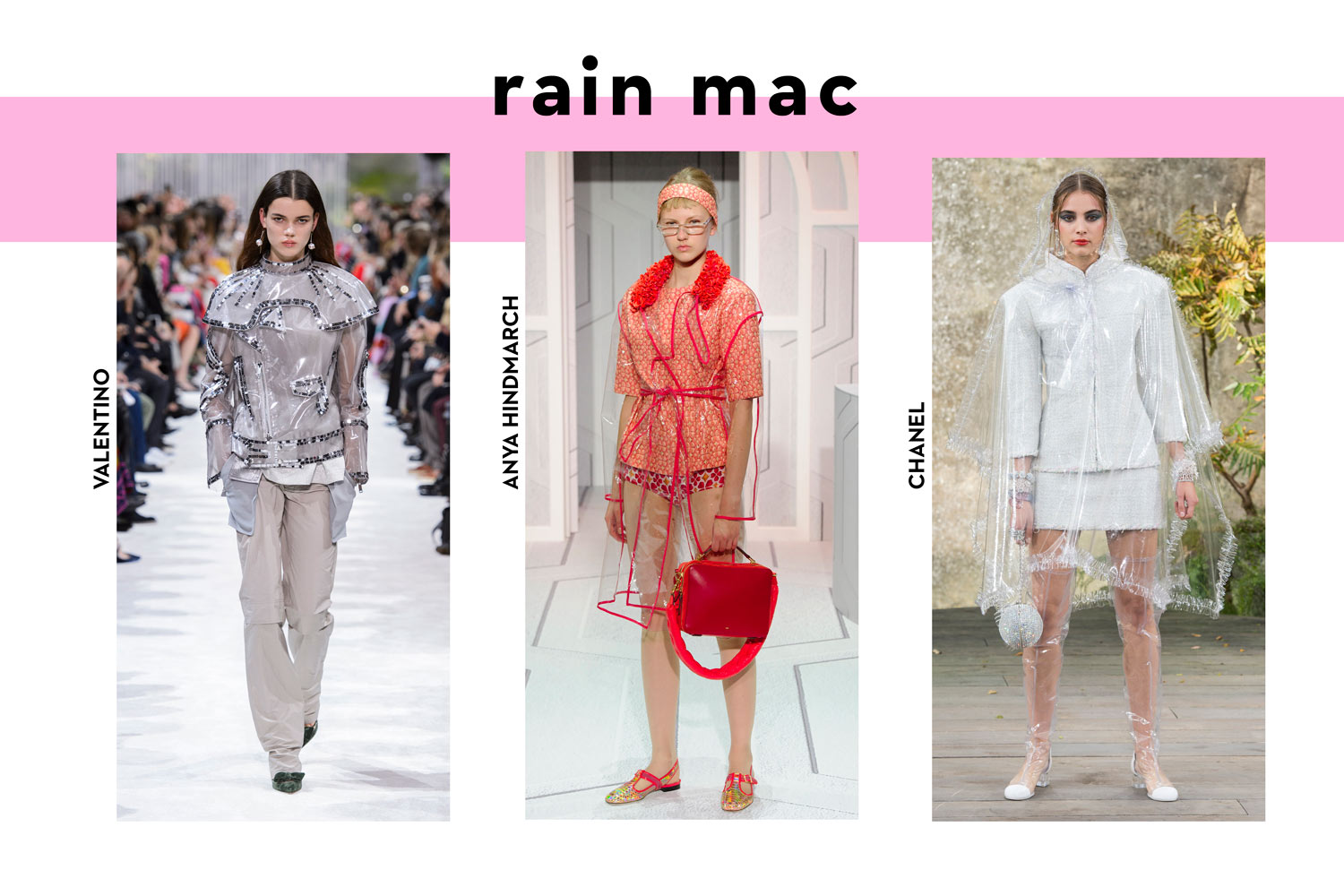 Summer fashion trends 2018 transparent rain macs
