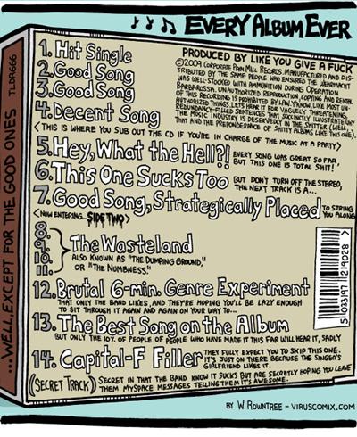 Every Album Ever - NME